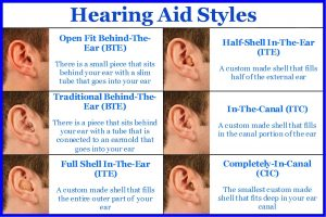 hearing aids style   Hearing Aid Centre in Pune